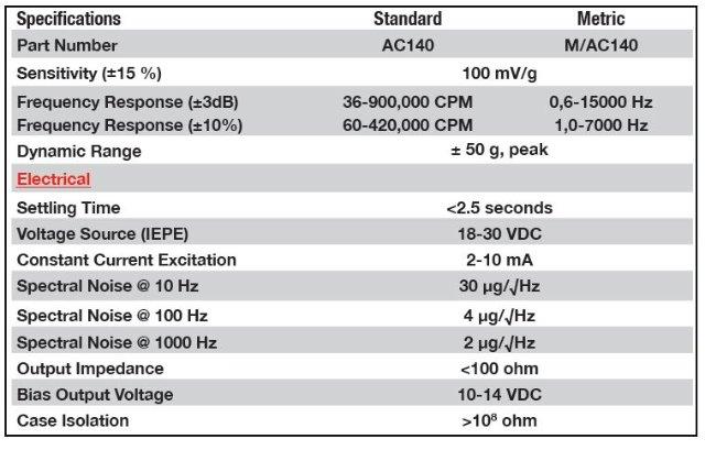 AC140-1D 기본사양.JPG